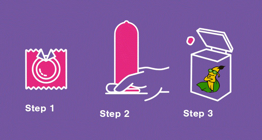 Hướng dẫn cách sử dụng bao cao su kéo dài thời gian